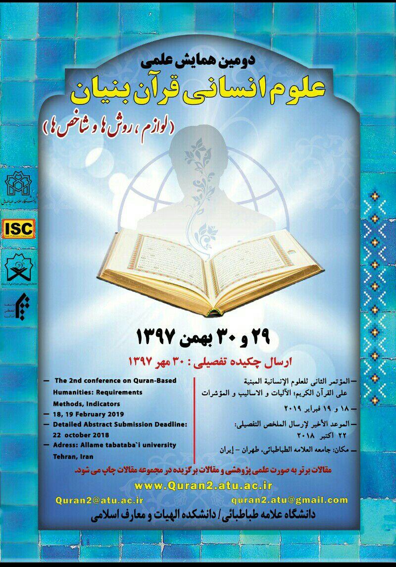 علوم انسانی قرآن بنیان؛ لوازم، روشها و شاخصها